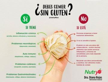 nutricionista Diana Rojas, nutricionista Bogota, nutricionista funcional, Nutryfit, sin gluten, dieta sin gluten, medicina funcional, Nutryfit, nutryfitco, nutricionista oncologica, nutricionista vegana, vegetariana,