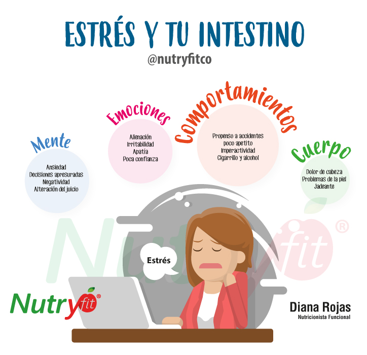 nutricionista Diana Rojas, nutricionista Bogota, nutricionista funcional, Nutryfit, sin gluten, dieta sin gluten, medicina funcional, Nutryfit, nutryfitco, nutricionista oncologica, nutricionista vegana, nutricionista vegetariana, medicina funcional, nutricion funcional, nutricionista bogota,